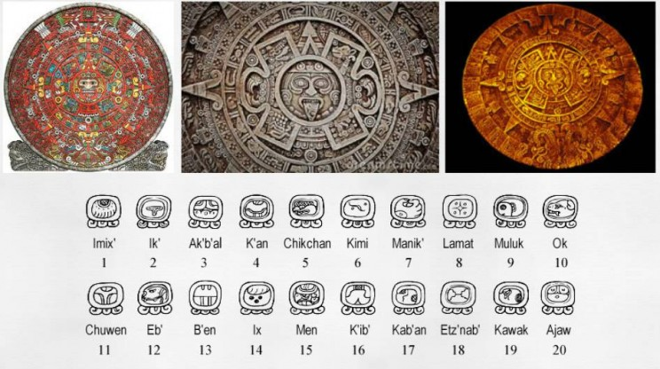 9 Incredible Mayan Inventions and Achievements and One They