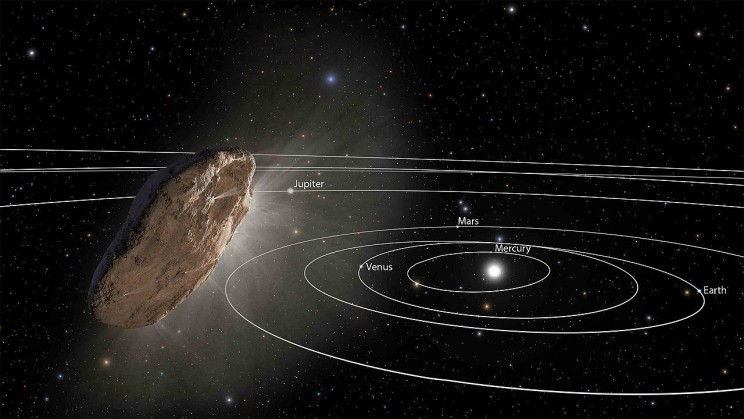 Facts about 'Oumuamua source