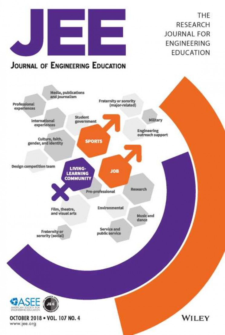 The Journal for Engineering Education