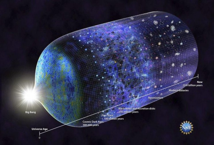 The Great Mysteries of Dark Matter and Dark Energy
