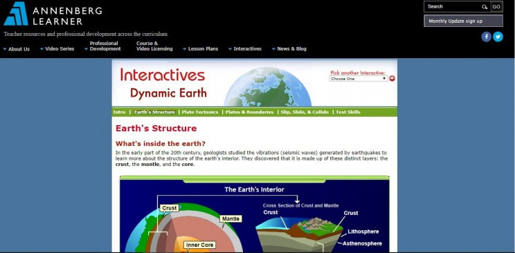 interactive science websites annenberglearnerinteractives