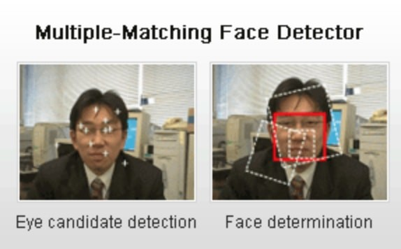 Facial Recognition Will Be Used to Identify Athletes in 2020 Tokyo Olympics