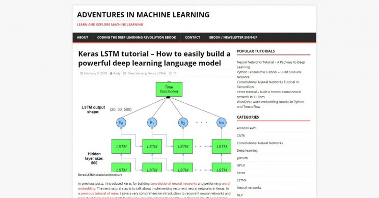 Keras LSTM Tutorial