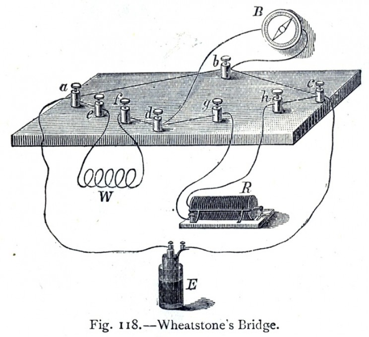 Sir Charles Wheatstone: Father of the Wheatstone Bridge and British Electric Telegraph