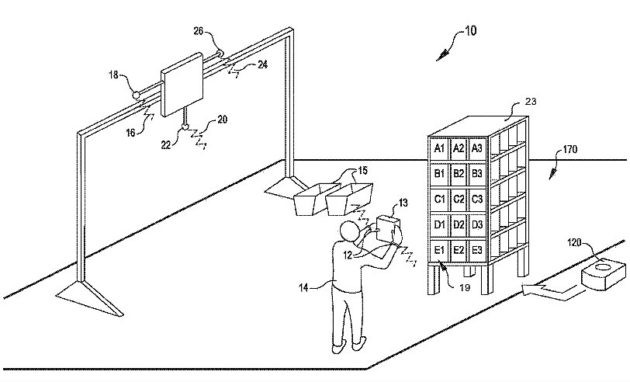 Amazon Just Patented A Wristband That Tracks Movements of Warehouse Employees