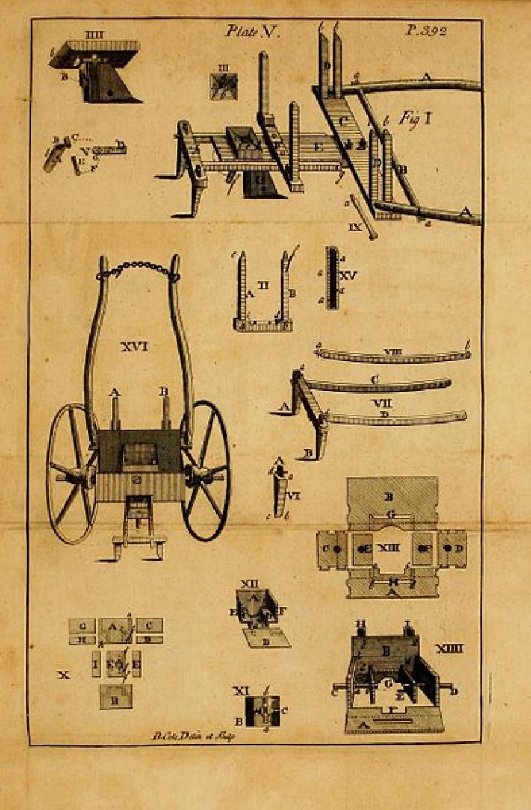 Illustration of a seed drill from Jethro Tull, circa 1762.