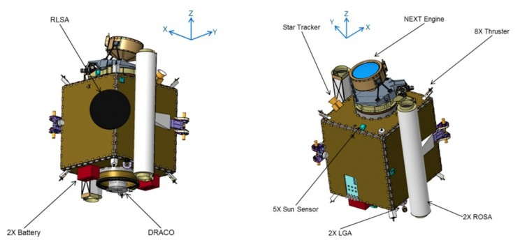 NASA Will Be Conducting its First Real -World Test of its Planetary Defense Spacecraft