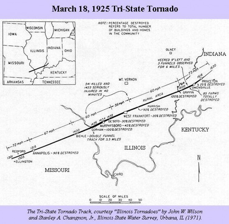 facts about tornadoes tri-state