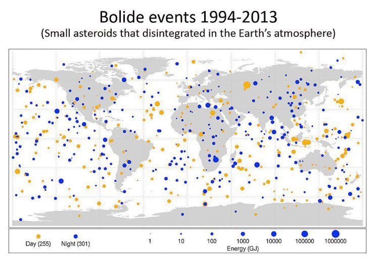 space myths debunked asteroid