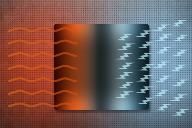MIT Develops New Way to Boost Thermal Electricity Threefold