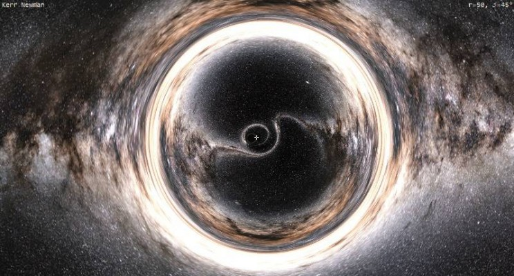 What Happens Inside a Black Hole?