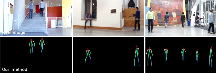 Scientists Create Neural Network That Can See People's Movements Through Walls