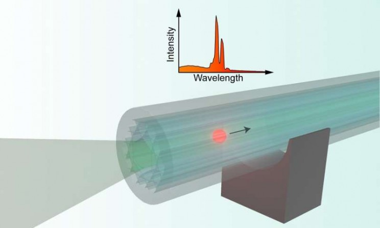 Researchers Develop Flying Microlaser That Travels via an Optical Fiber