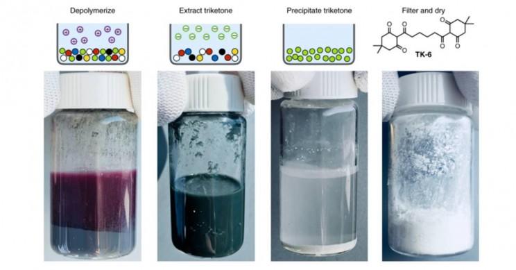 Depolymerized Plastics