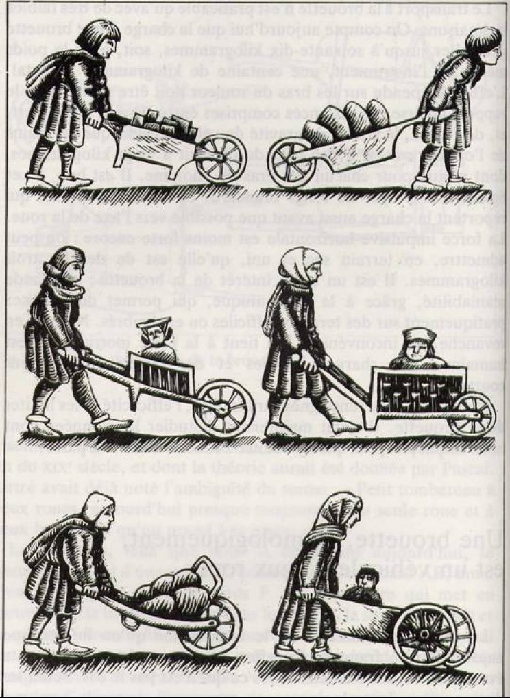 18 Inventions of the Middle Ages That Changed The World