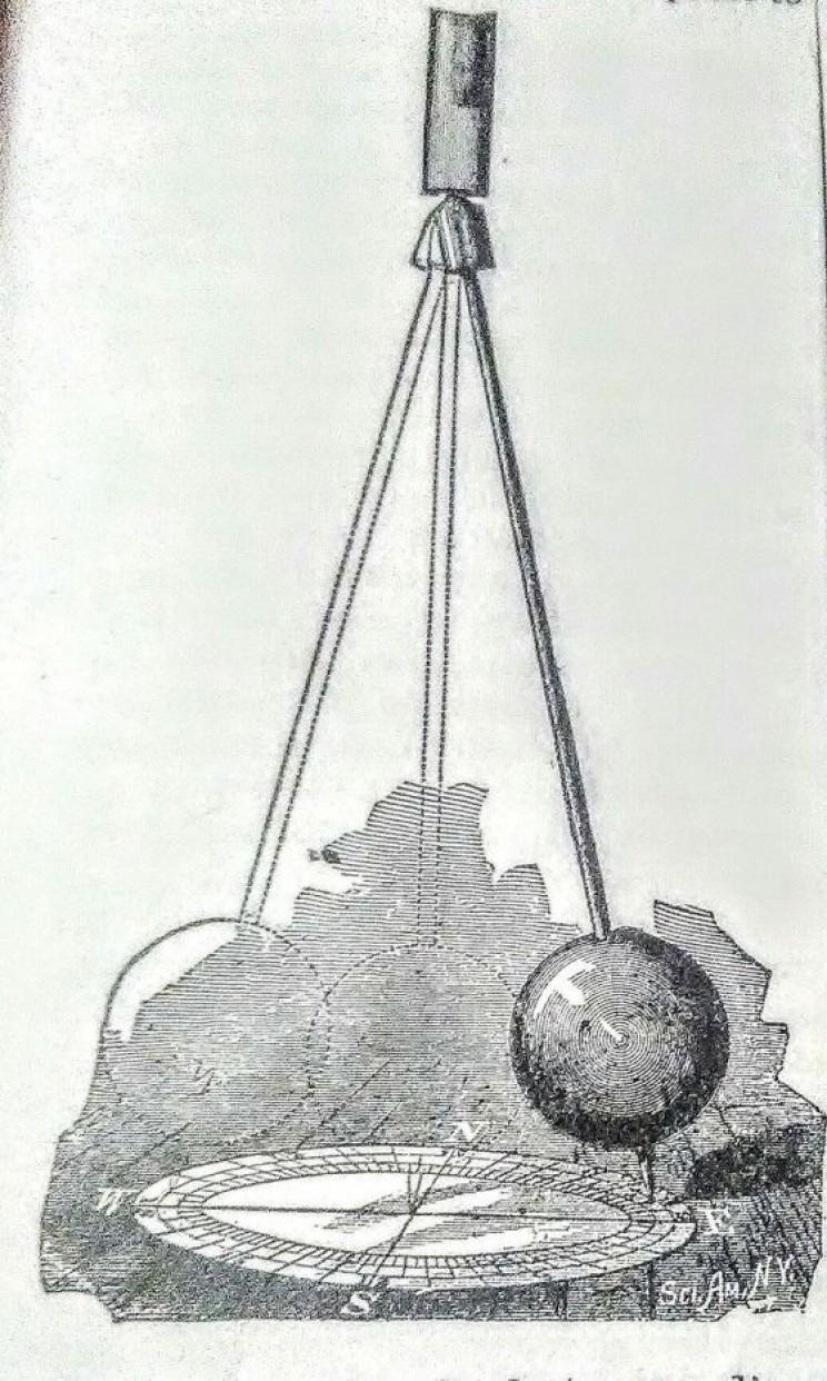 Foucault Pendulum sketch 1895