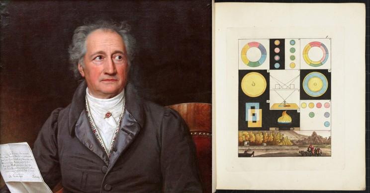Johann Goethe Color Theory