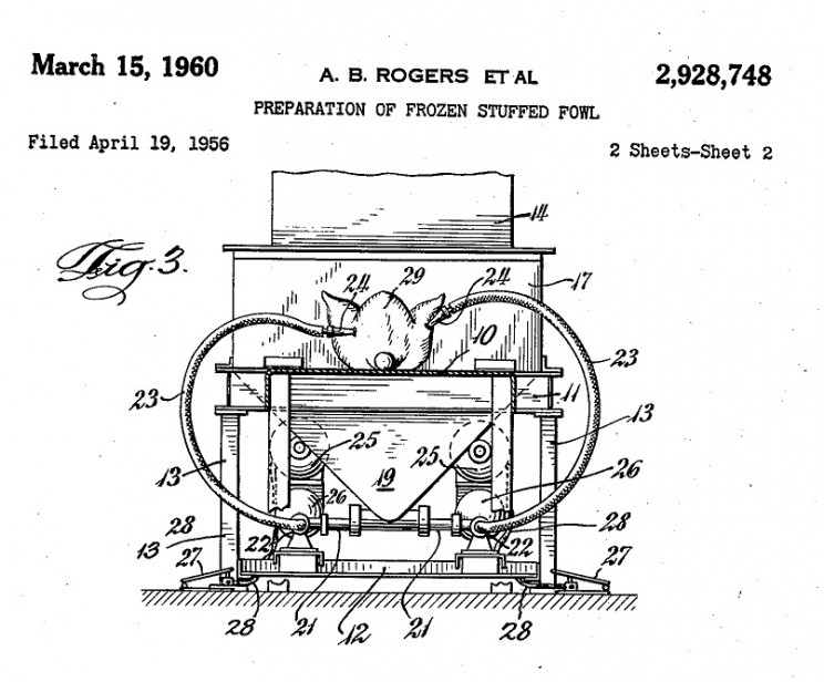9 Amazing Thanksgiving Inventions You Never Knew You Needed