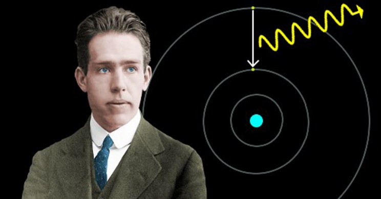 Niels Bohr's Quantum Mechanics and Philosophy of Physics