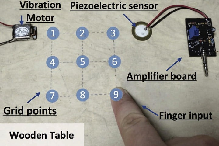 New Biometric System Can Turn Any Flat Surface into a Low-Cost Super Sensor