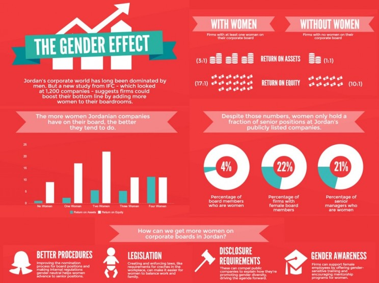 Global Gender Gap Report: Women CEOs Are 45% More Likely To Be Fired