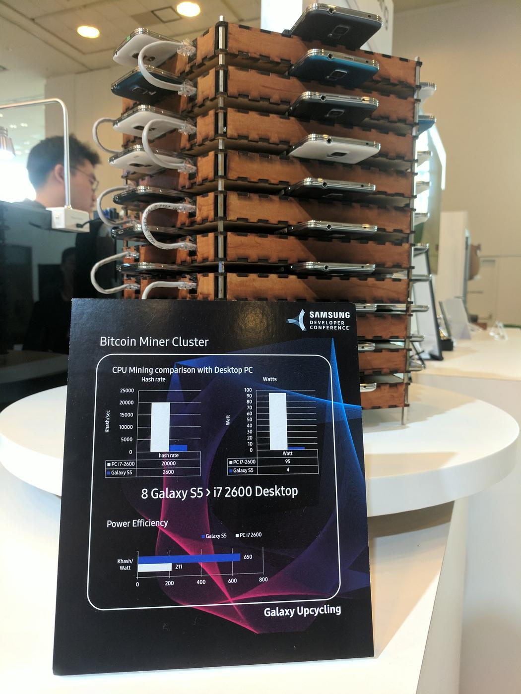 Samsung Builds Bitcoin Mining Rig Using 40 Old Galaxy S5s