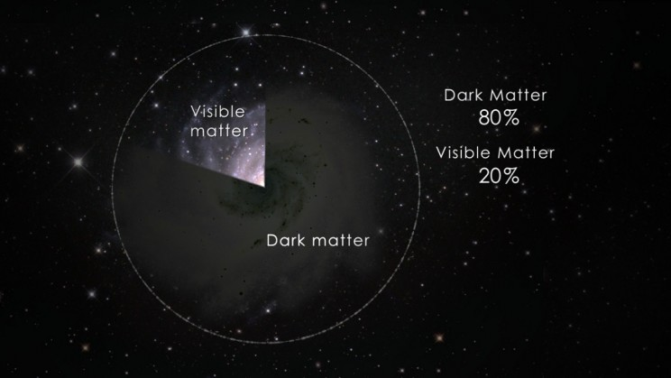 Scientists Just Located Half of the Universe's Missing Matter