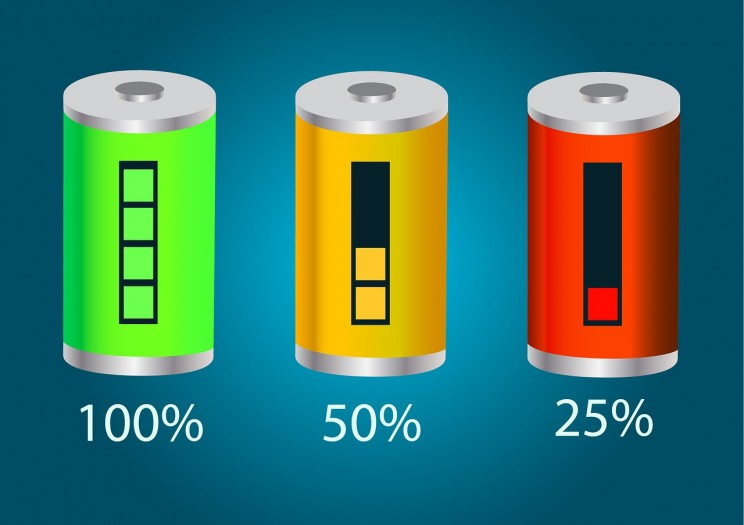 Graphical Representation of Battery Charging