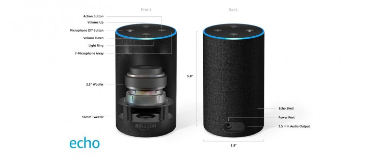Amazon Echo is more than just a speaker