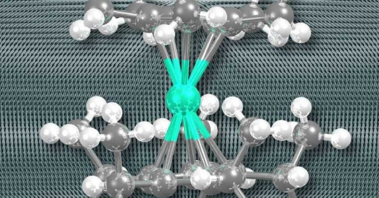 First High-Temperature Single-Molecule Magnet Can Revolutionize Hard Disk Storage Capacity