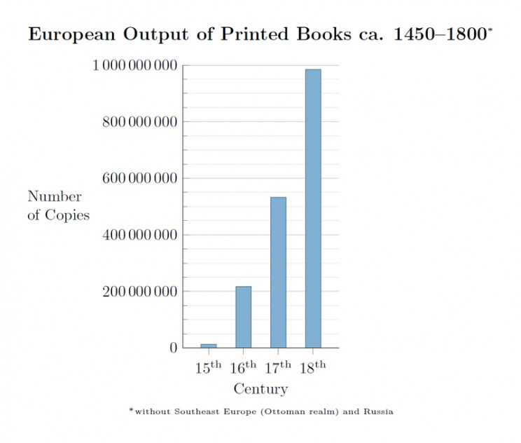 printing press book production rates