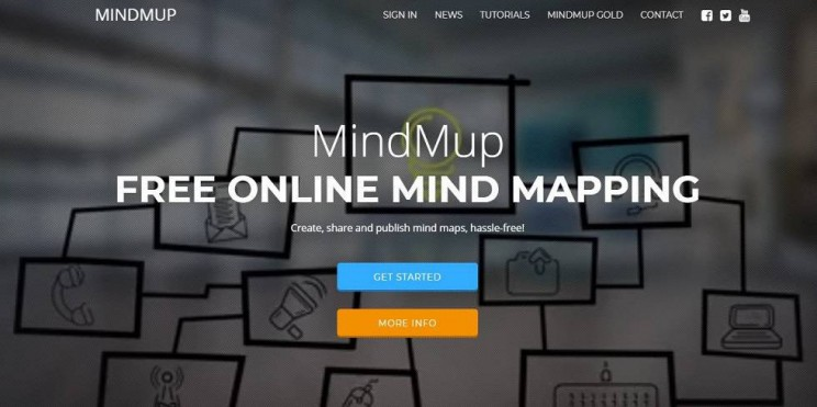 Mind mapping Mindup app