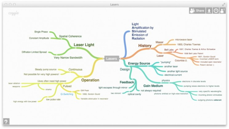 mind mapping technical example