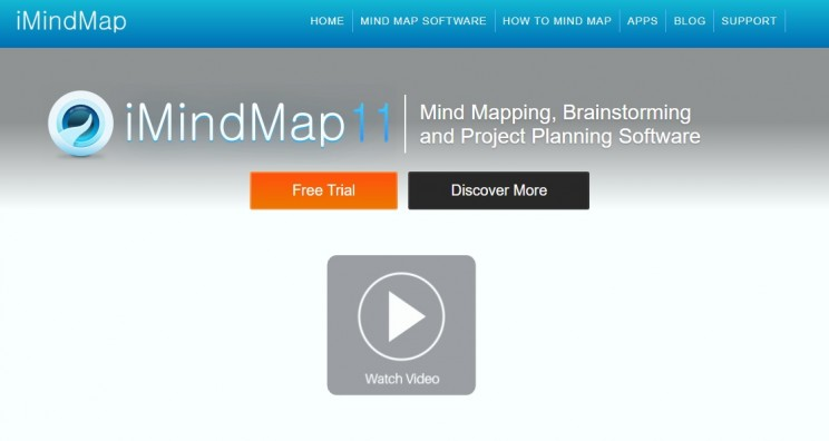 mind mapping iMindMap