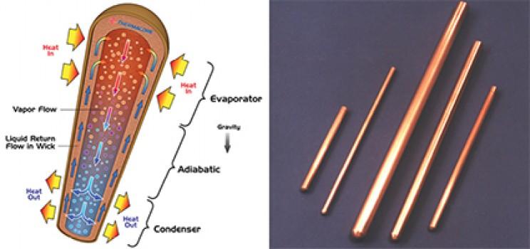 NASA spinoffs Bi-polar Forceps
