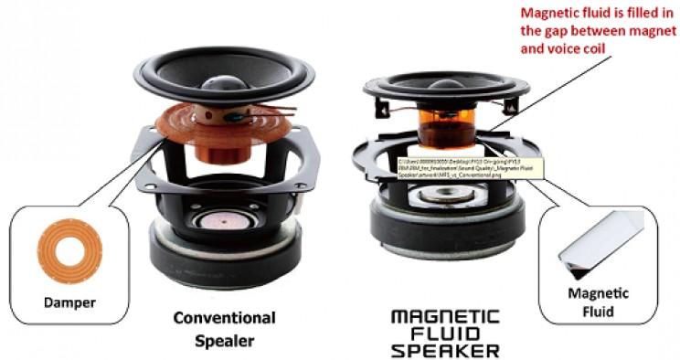 NASA Spinoffs Magnetic Fluid Speakers