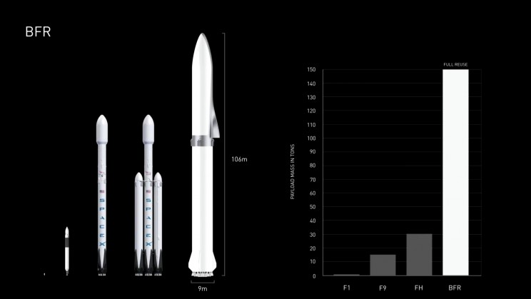 Elon Musk Just Unveiled Plans to Land Cargo Ships on Mars as Early as 2022