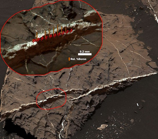 Discovery of Boron on Mars Hints the Red Planet Was Once Habitable