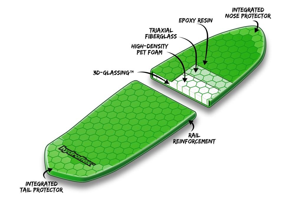 hydroflex-skateboards-technology-composite-skateboards