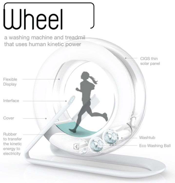Wheel-Washing-Machine2