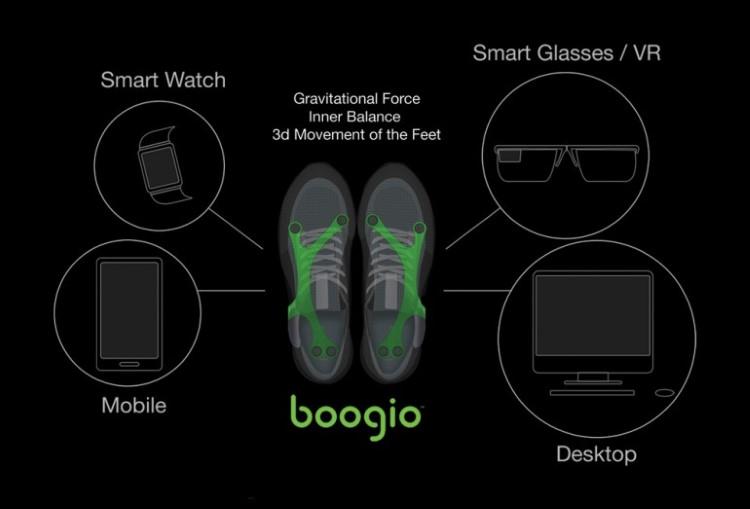 boogio-1