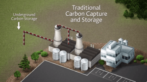 traditional carbon storage