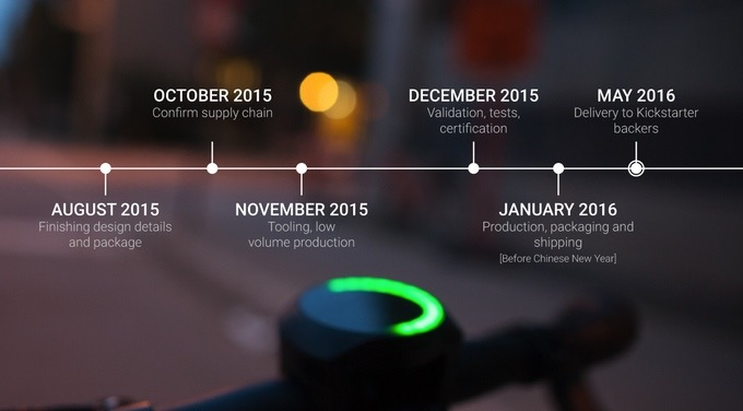 Smart Halo - Make any bike a smart bike