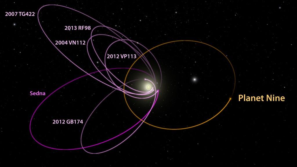 Planet-nine-orbit-diagram