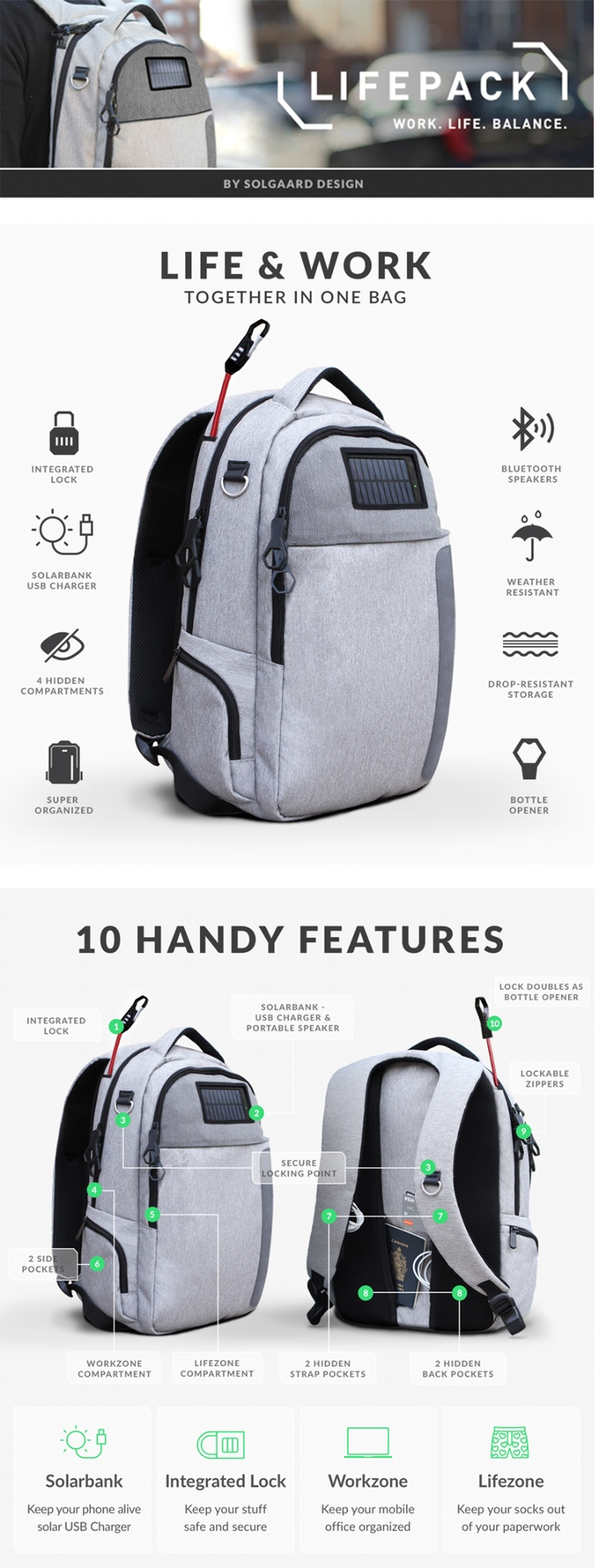 lifepack infographic universal workstation