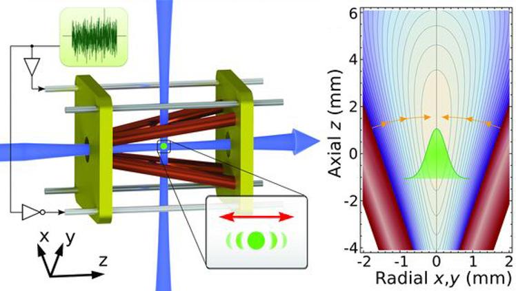 Atom Engine Runs off One Atom