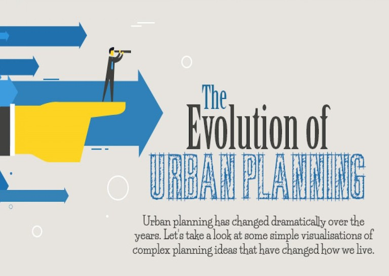 evolution of urban planning featured