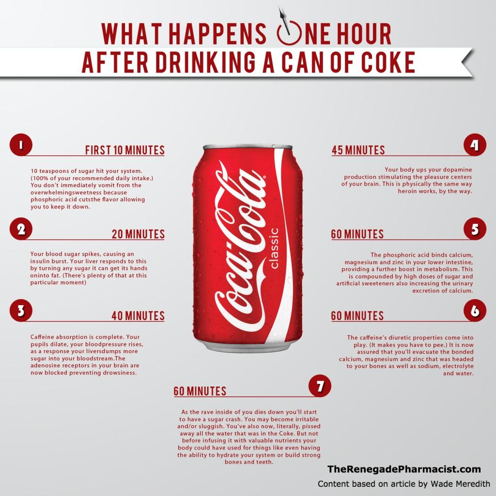 cocacola infographic