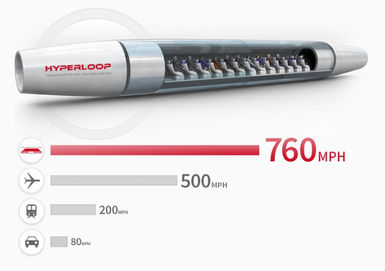 hyperloop pod stats