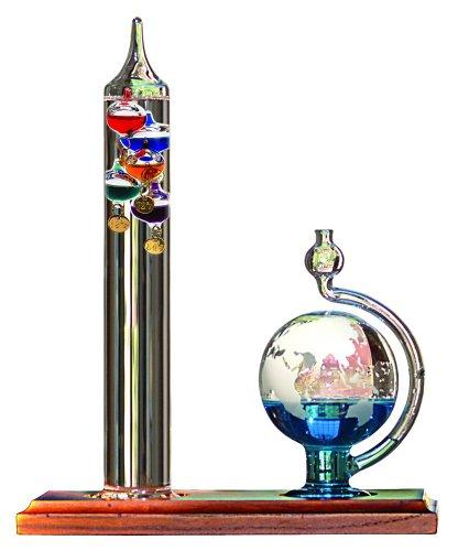 thermometer desk